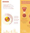 DNV GL - Business Assurance - Energy efficiency