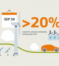 siemens_riduzione_emissioni-20